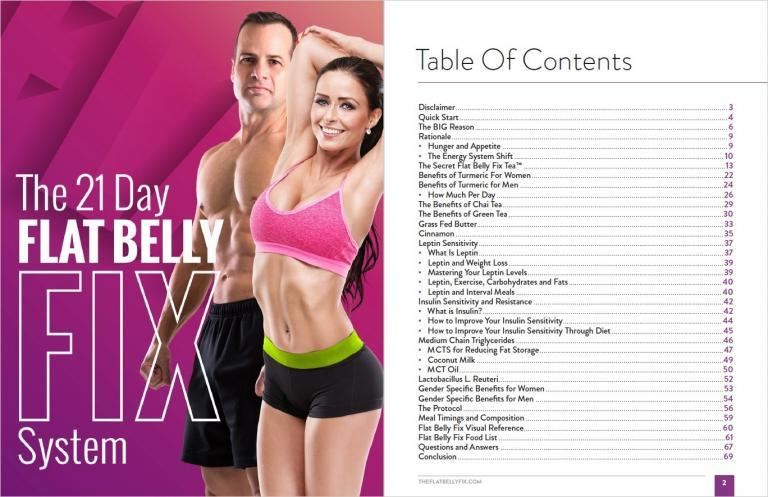 The table of contents for The Flat Belly Fix